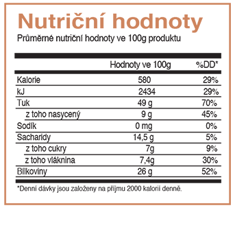 Czech Virus Proteinela 500 g - Fit-Life.sk - Športová výživa