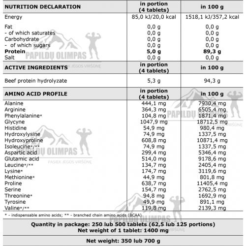FitMax Beef Amino 5000 500 tabliet - fit life športová výživa a doplnky výživy