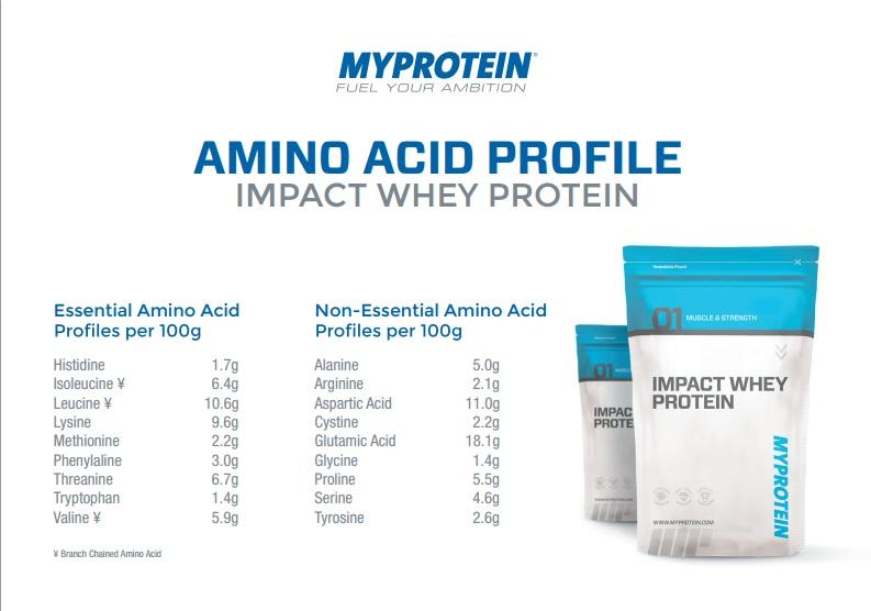 Šport » Športová výživa » Proteíny » MyProtein Impact Whey Protein 1000 g - Fit-Life.sk - Športová výživa pre náročných