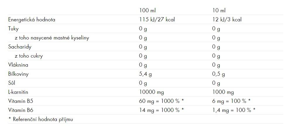 Nutrend Carnitine 100000 1000 ml - Fit-Life.sk - Športová výživa, doplnky výživy